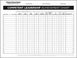 Competent Leadership Achievement Chart Comfortably Speaking Toastmasters Club 1120086 August 2013