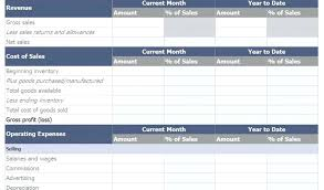 Personal Financial Statement Forms Download Free – Trufflr