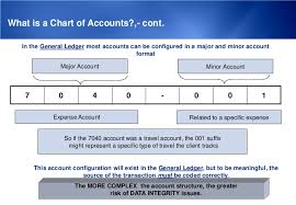 Chart Of Accounts Design Chart Of Accounts Considerations