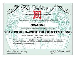 It is used to spell out words when speaking to someone not able to see the speaker, or when the. Gw4bvj Callsign Lookup By Qrz Ham Radio
