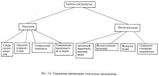 Реферат Банкротство и пути выхода com Банк рефератов  Таблица №3 Диагностика кризисного состояния предприятия
