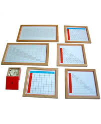 Addition Working Chart Set Framed With Tiles Specials