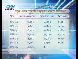 Pay Scale News Ekushey Television Ltd 07 09 2015