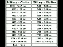 24 Hour Military Time Conversion Chart Military Time Chart Converter The 24 Hour Clock System
