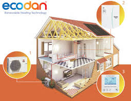 mitsubishi heat pump cost. Wonderful Cost Ecodan Air Source Heat Pump Mitsubishi  Throughout Pump Cost H