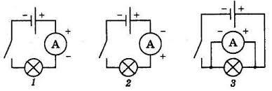Вариант  А5 Два мотка медной проволоки одинакового сечения имеют соответственно длину 50 и 150м Какой из них обладает большим сопротивлением и во сколько раз
