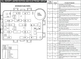 2004 ford explorer sport trac fuse diagram wiring diagram posts 2004 ford explorer xlt fuse box diagram archive of automotive 03 explorer window fuse 2004 ford explorer sport trac fuse diagram