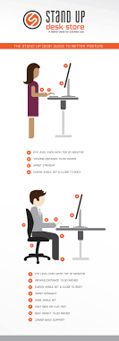 standing desk posture. Unique Desk Ideal Posture At A Standing Desk With E