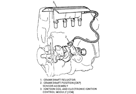 solved chevy corsica l where is the crank sensor fixya saailer chevy 1990 corsica 2 2l where bfdc3c3 gif