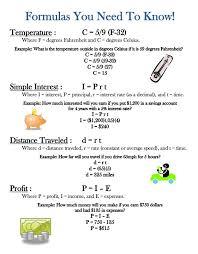 free math lesson formulas handout go to the best of teacher entrepreneurs