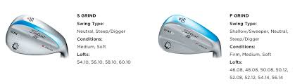 Titleist Grind Chart Titleist Vokey Wedge Grinds Explained The Golf Shop Online