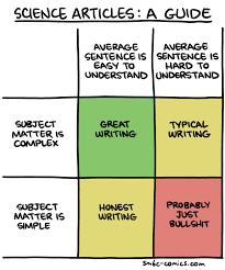 Scientific Writing Saturday Morning Breakfast Cereal A Guide To Science Writing