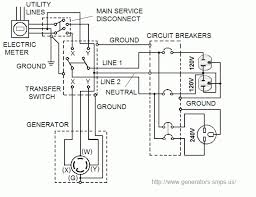 generator transfer switch buying and wiring readingrat net Generator Transfer Switch Wiring Diagram generator transfer switch buying and wiring wiring diagrams for generator transfer switch