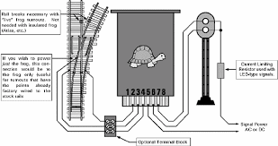 another tortoise wiring question model railroader magazine so