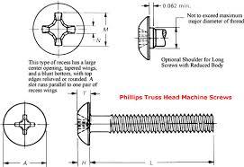 Phillips Head Screw Size Chart Phillips Truss Head Machine Screw Dimensions