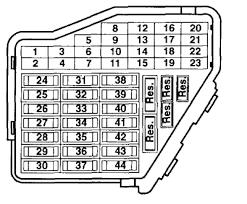 fuse locations for volkswagen jetta '99 2001 vw jetta fuse box diagram at 2004 Jetta Fuse Box