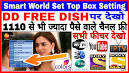 Image result for smart world iptv set top box