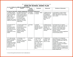 Sample Checklist In Word Template Employment Applications Template Checklists Sample Work