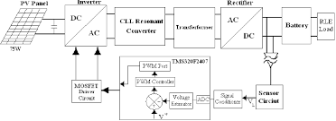 solar panel block diagram the wiring diagram block diagram of solar panel to battery storage system figure 1 of 5 block