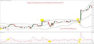 1 Min Scalping Microtrading Is A Trend Momentum Strategy