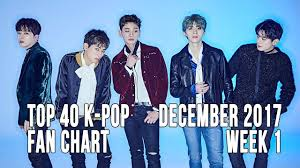Top 40 K Pop Songs Chart December 2017 Week 1 Fan Chart