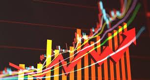Stock Chart With News Overlay Advanced Charting Nasdaq