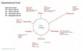 Eye Catching Beer Manufacturing Process Flow Chart Pdf