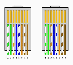 cat5 ethernet cable wiring diagram on cat5 images free download Rj45 Ethernet Cable Wiring Diagram cat5 ethernet cable wiring diagram 12 rj45 socket wiring cat 5 ethernet wiring rj45 network cable wiring diagram