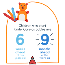 We Give Children A Big Boost On Learning For Life Kindercare