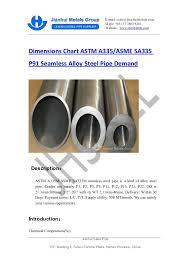Dimensions Chart Astm A335 Asme Sa335 P91 Seamless Alloy