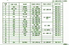 mazda 3 fuse diagram mazda 3 fuse box diagram 2005 mazda image wiring 2005 mazda 3 block diagram wiring diagram