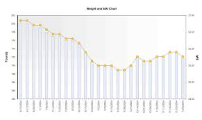 Fitness Chart For Men Template Excel Templates Excel