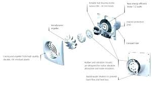 shutter exhaust fan wiring diagram bathroom exhaust fan decorating shutter exhaust fan wiring diagram wiring a switch to ceiling