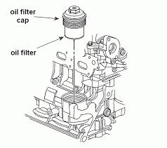 2003 chevy bu engine diagram auto electrical wiring diagram related 2003 chevy bu engine diagram
