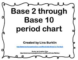 Base 2 Through 10 Period Chart By Little School In The Bush