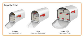 mailbox dimensions. Match With Any Gibraltar Mailbox Post The Designation Letter Code D Dimensions