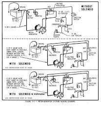 onan rv generator wiring diagram onan image wiring wiring diagram for onan 5500 generator wiring diagram schematics on onan rv generator wiring diagram