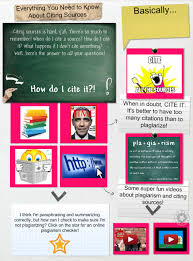 Citing Sources Text Images Music Video Glogster Edu