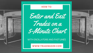 How To Trade With 5 Minute Charts Learn The Setups