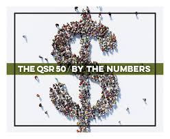 Ranking The Top 50 <b>Fast</b>-<b>Food</b> Chains in America   QSR magazine