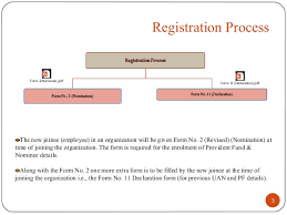 Provident Fund Chart Flow Chart For Pf Pension