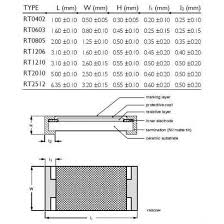 Smd Capacitor Size Chart Smd Chip Capacitor Size 1206 100nf