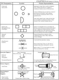 Chapter 4 Iso Symbols Hydraulics Pneumatics