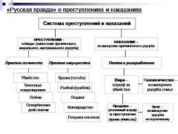Найден Система и виды преступлений в сфере предпринимательства  Система и виды преступлений в сфере предпринимательства курсовая