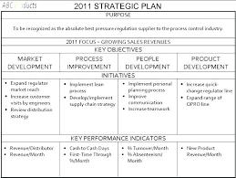 Information Technology Strategic Plan Template Fresh