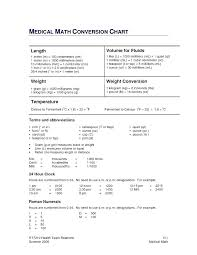 Medical Conversion Charts For Measurements Length Conversion Table Online Charts Collection