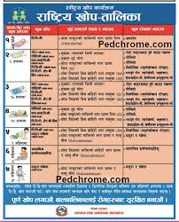 New Immunization Schedule Of Nepal 2018 Vaccines Medchrome