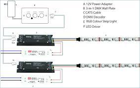 5 pin dmx wiring diagram kanvamath org 5 pin dmx cable wiring diagram stunning rgb led strip wiring diagram everything you need