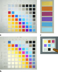 Titanium Temperature Color Chart The Influence Of Process Parameters On The Laser Induced