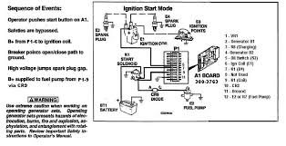 wiring diagram bets idea onan rv generator wiring diagram free